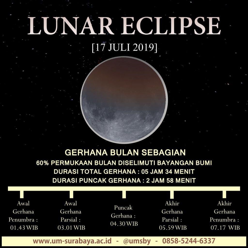 Ingin melihat Gerhana Bulan Parsial 17 Juli? Perhatikan 7 hal berikut
